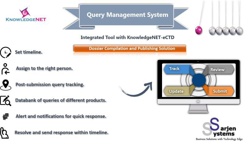 Query Management System